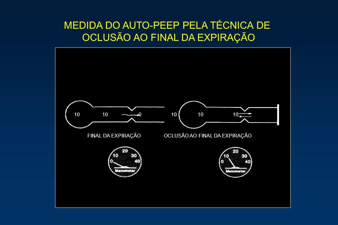 MEDIDA DO AUTO-PEEP PELA TÉCNICA DE OCLUSÃO AO FINAL DA EXPIRAÇÃO