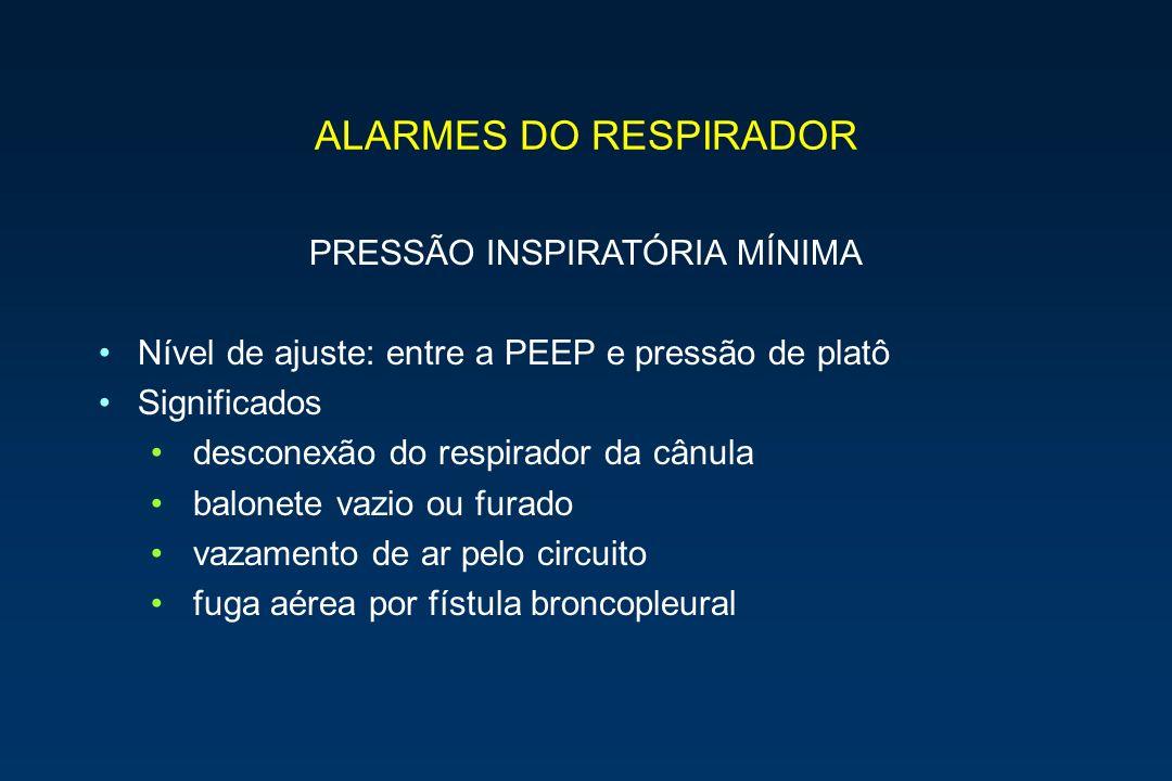 PRESSÃO INSPIRATÓRIA MÍNIMA