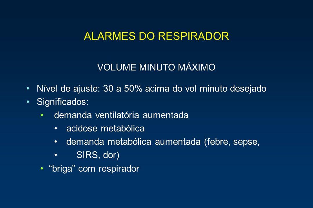 ALARMES DO RESPIRADOR VOLUME MINUTO MÁXIMO