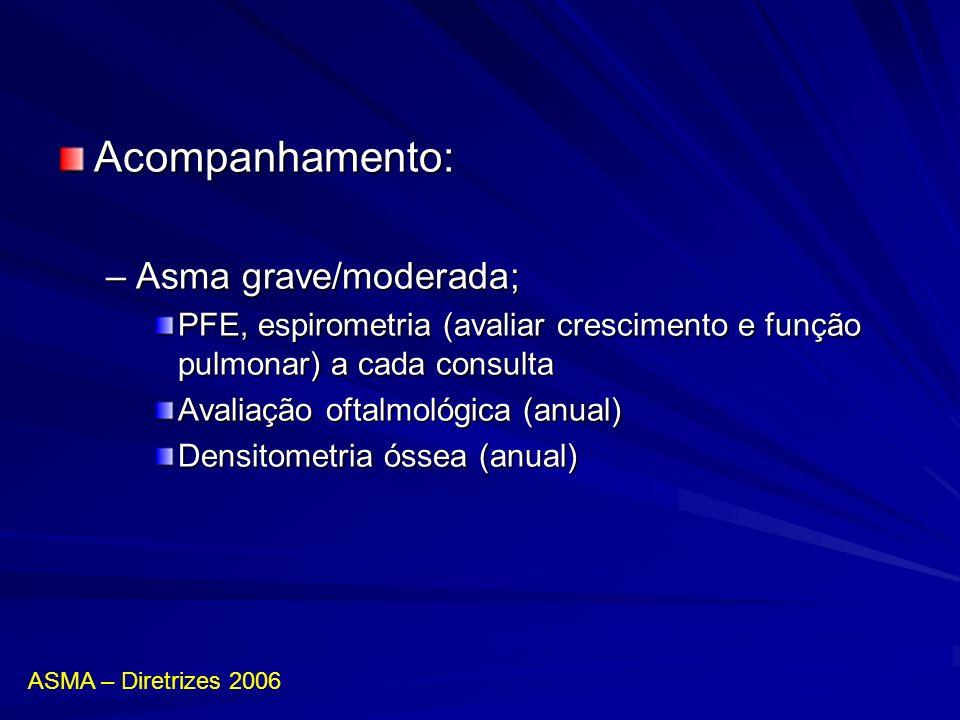 Acompanhamento: Asma grave/moderada;