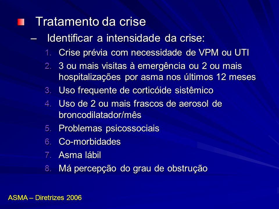 Tratamento da crise Identificar a intensidade da crise: