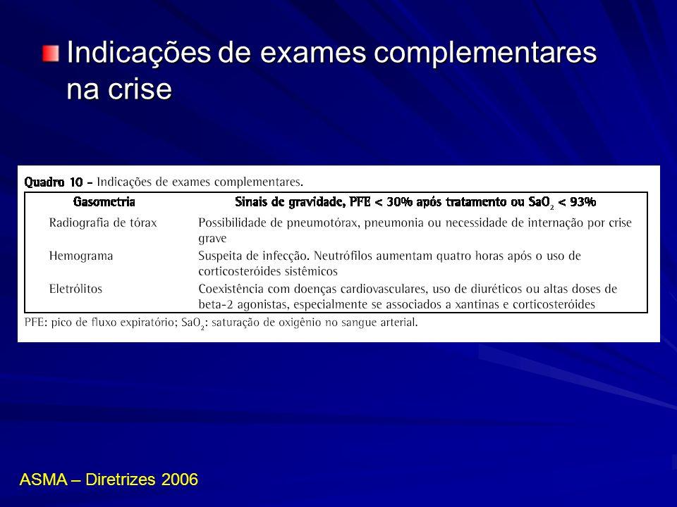 Indicações de exames complementares na crise
