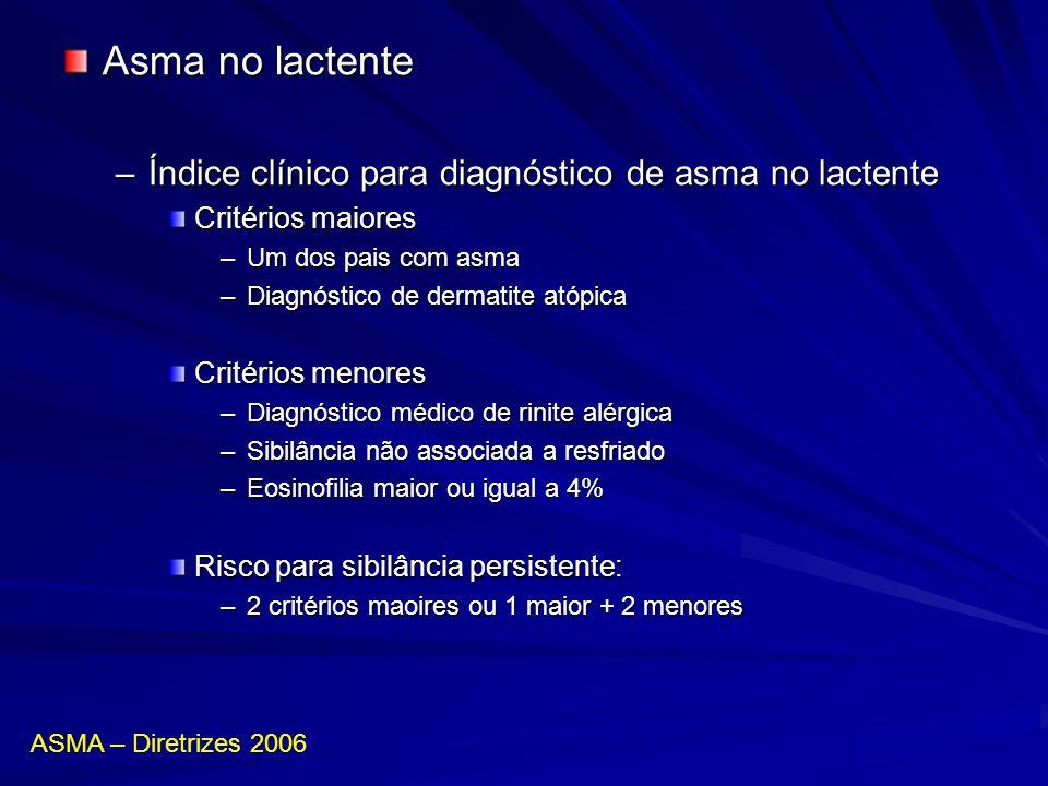 Asma no lactente Índice clínico para diagnóstico de asma no lactente