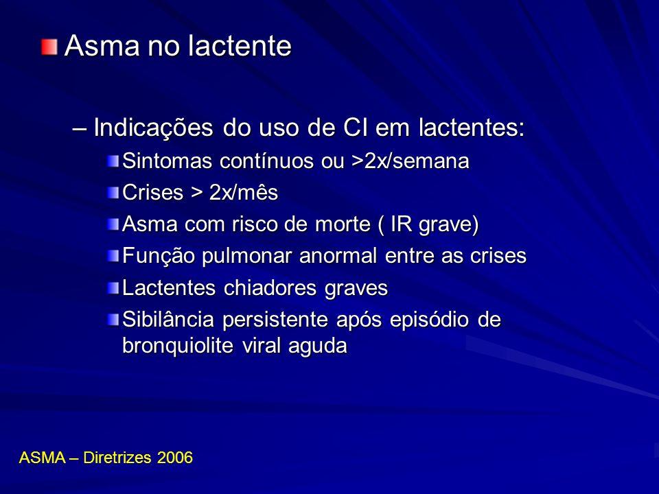 Asma no lactente Indicações do uso de CI em lactentes: