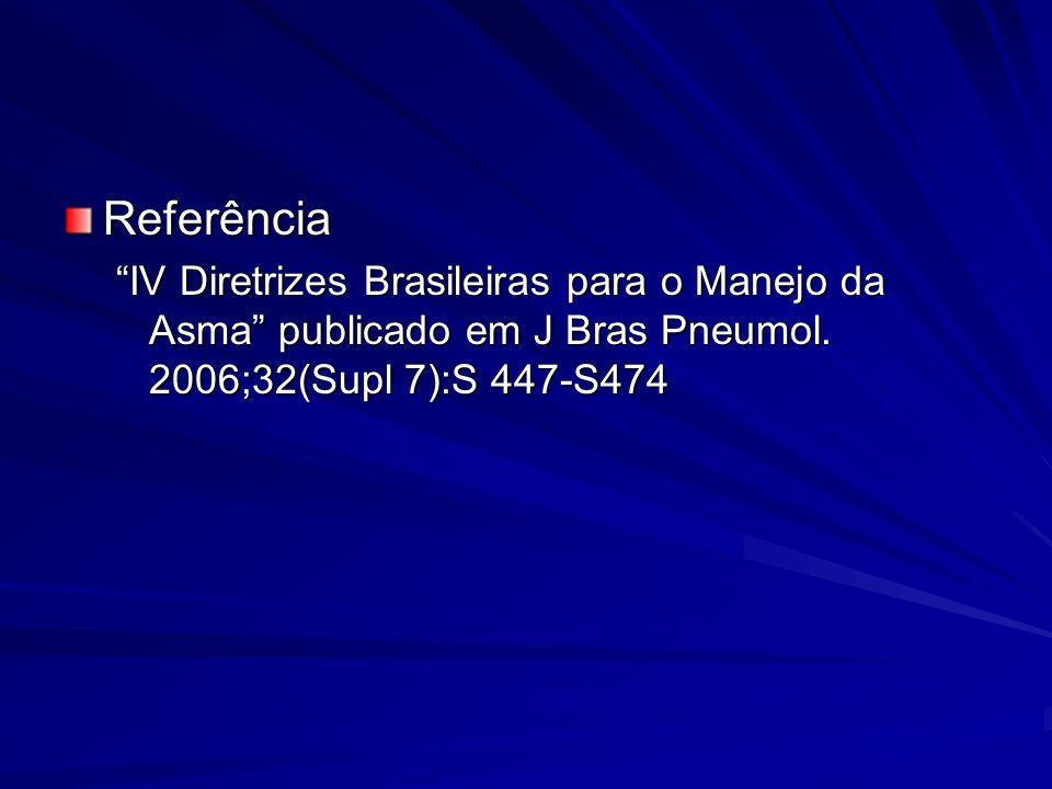 Referência IV Diretrizes Brasileiras para o Manejo da Asma publicado em J Bras Pneumol.