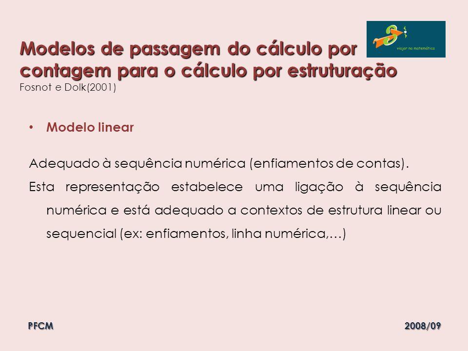 Modelos de passagem do cálculo por contagem para o cálculo por estruturação Fosnot e Dolk(2001)