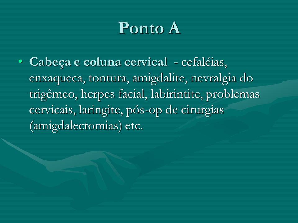 Ponto A
