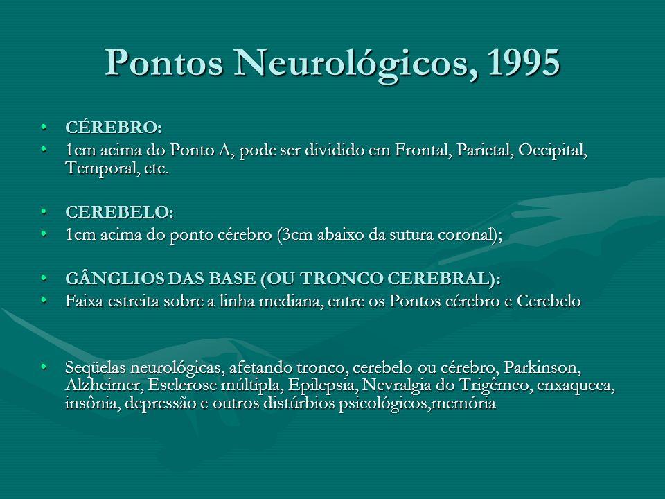 Pontos Neurológicos, 1995 CÉREBRO: