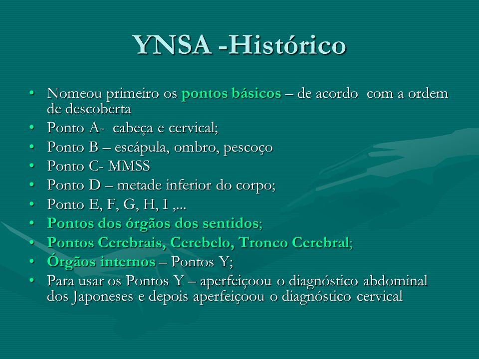 YNSA -Histórico Nomeou primeiro os pontos básicos – de acordo com a ordem de descoberta. Ponto A- cabeça e cervical;