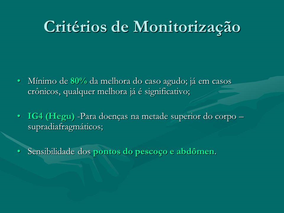 Critérios de Monitorização