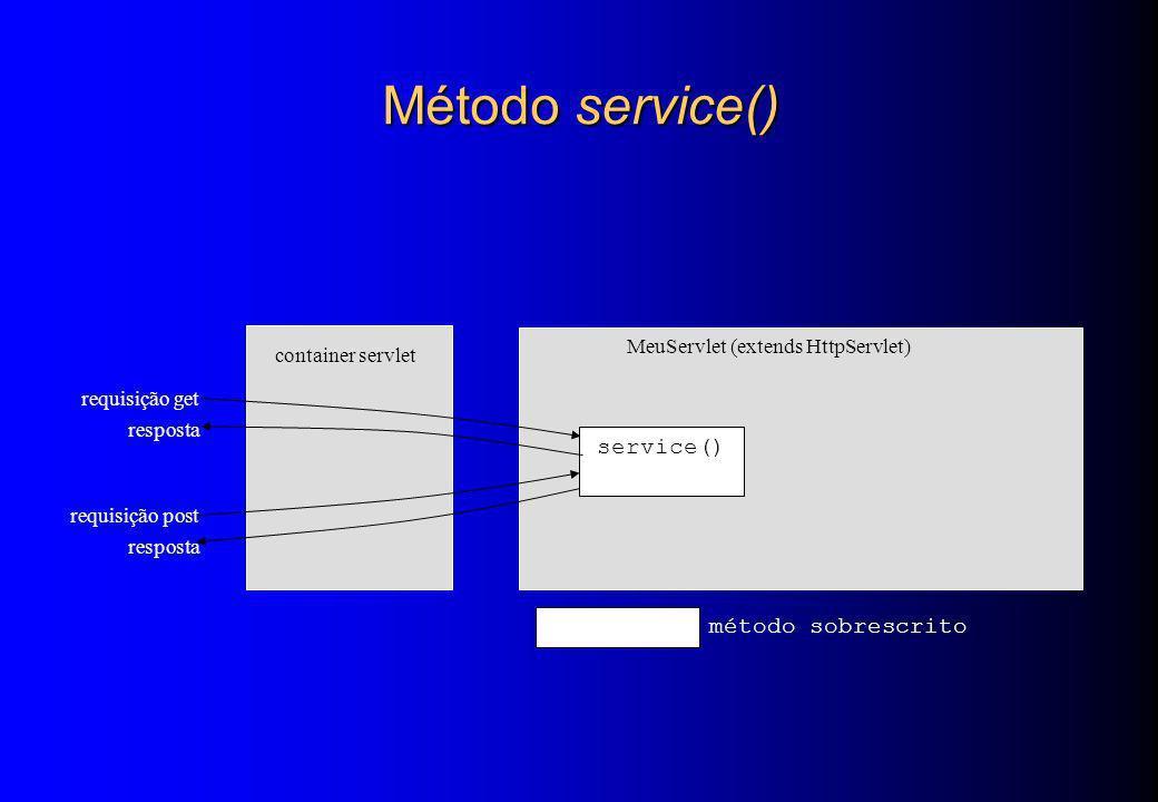 Método service() service() método sobrescrito