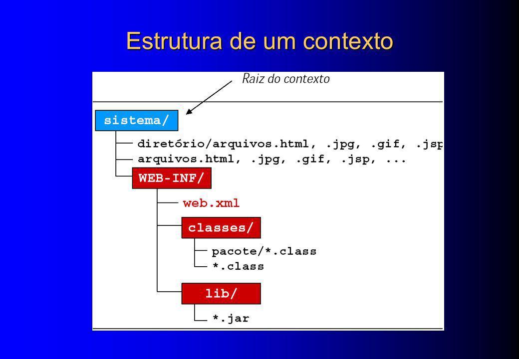 Estrutura de um contexto