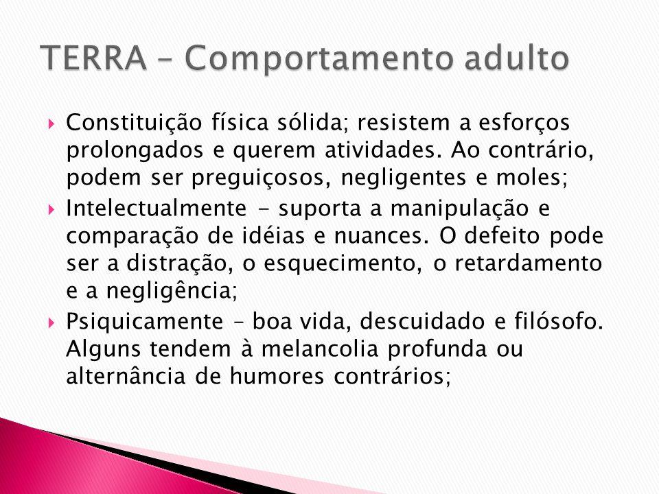 TERRA – Comportamento adulto