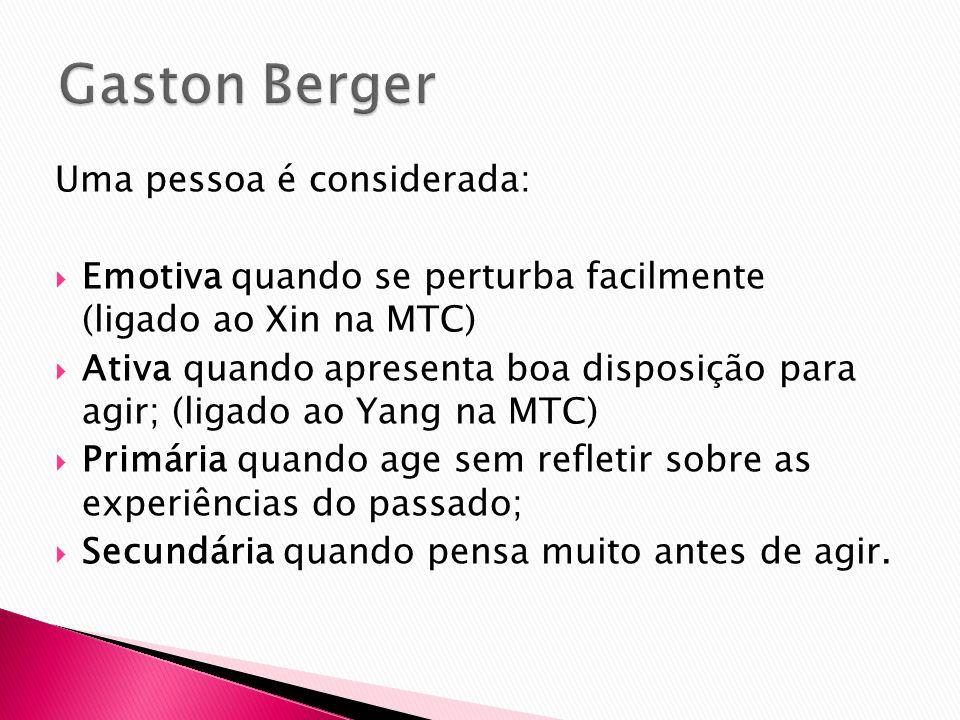 Gaston Berger Uma pessoa é considerada: