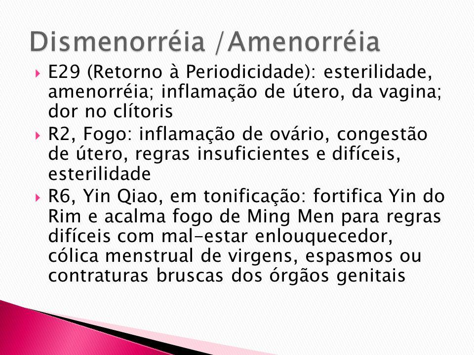 Dismenorréia /Amenorréia