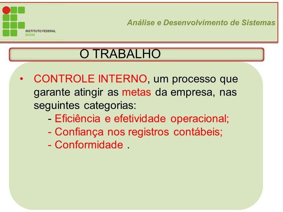 O TRABALHO CONTROLE INTERNO, um processo que garante atingir as metas da empresa, nas seguintes categorias: