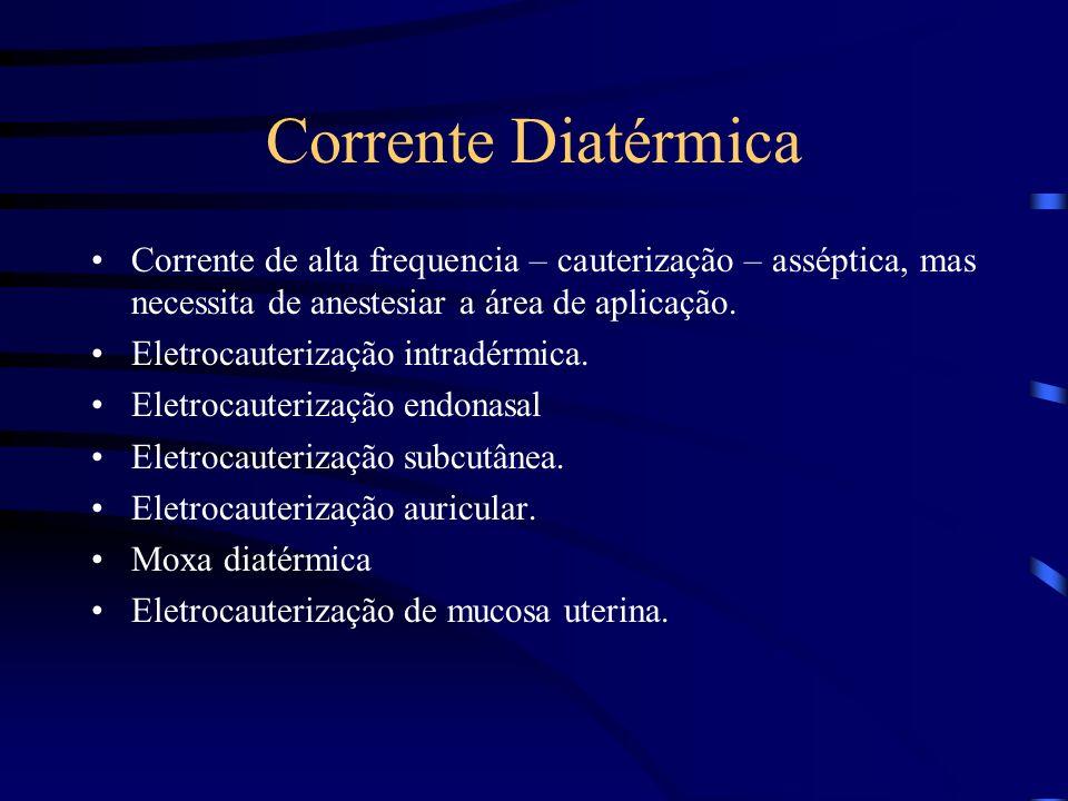 Corrente Diatérmica Corrente de alta frequencia – cauterização – asséptica, mas necessita de anestesiar a área de aplicação.
