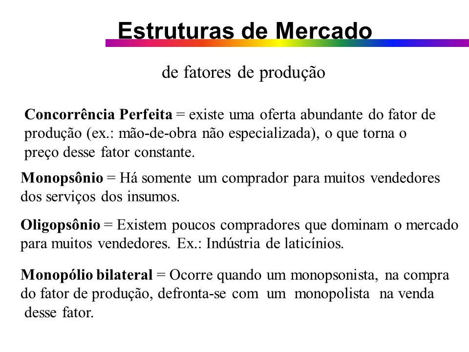 de fatores de produção Concorrência Perfeita = existe uma oferta abundante do fator de. produção (ex.: mão-de-obra não especializada), o que torna o.