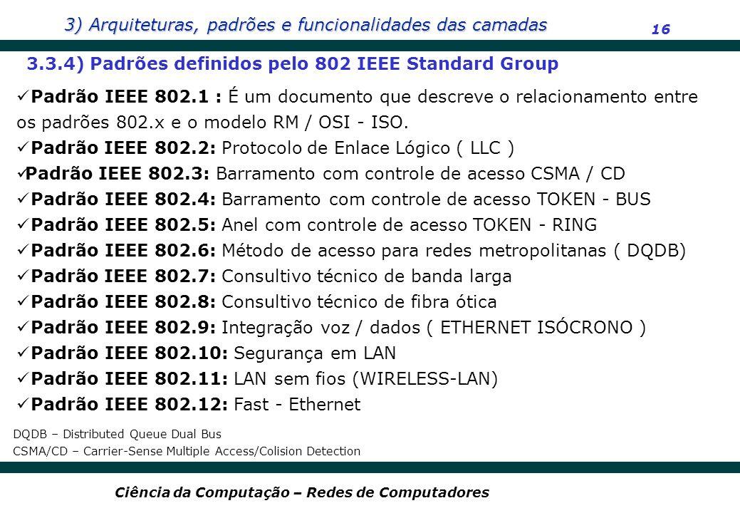 3.3.4) Padrões definidos pelo 802 IEEE Standard Group
