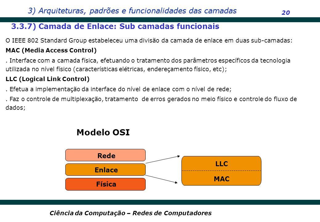 Modelo OSI 3.3.7) Camada de Enlace: Sub camadas funcionais Rede LLC