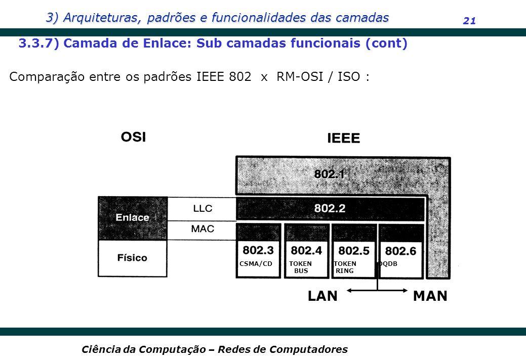 LAN MAN 3.3.7) Camada de Enlace: Sub camadas funcionais (cont)