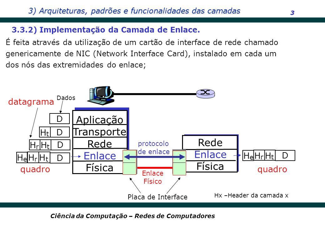 Aplicação Transporte Rede Rede Enlace Enlace Física Física datagrama D