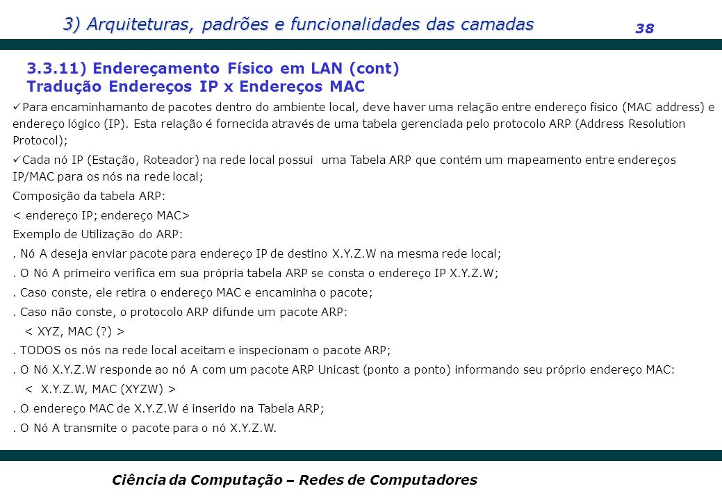 3.3.11) Endereçamento Físico em LAN (cont)