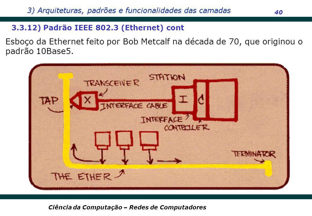 3.3.12) Padrão IEEE 802.3 (Ethernet) cont