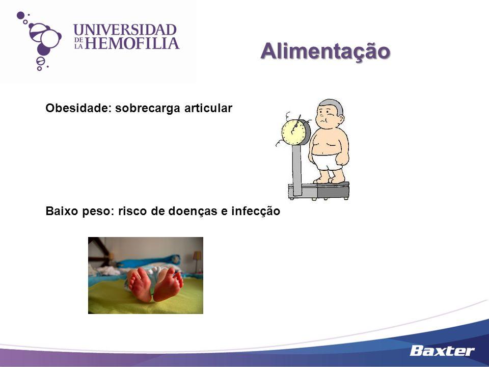 Alimentação Obesidade: sobrecarga articular