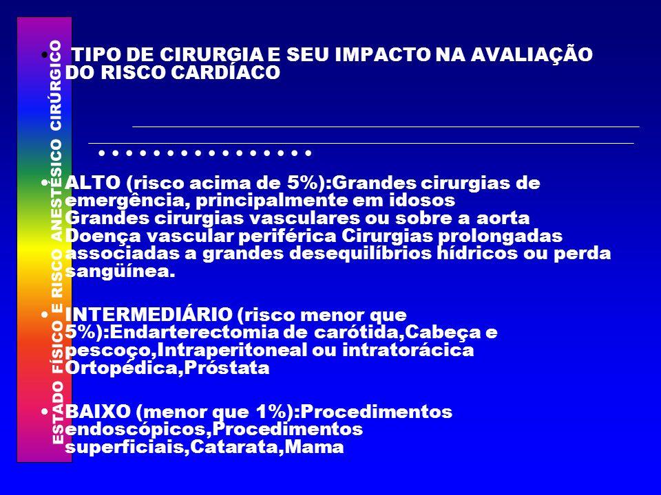 TIPO DE CIRURGIA E SEU IMPACTO NA AVALIAÇÃO DO RISCO CARDÍACO