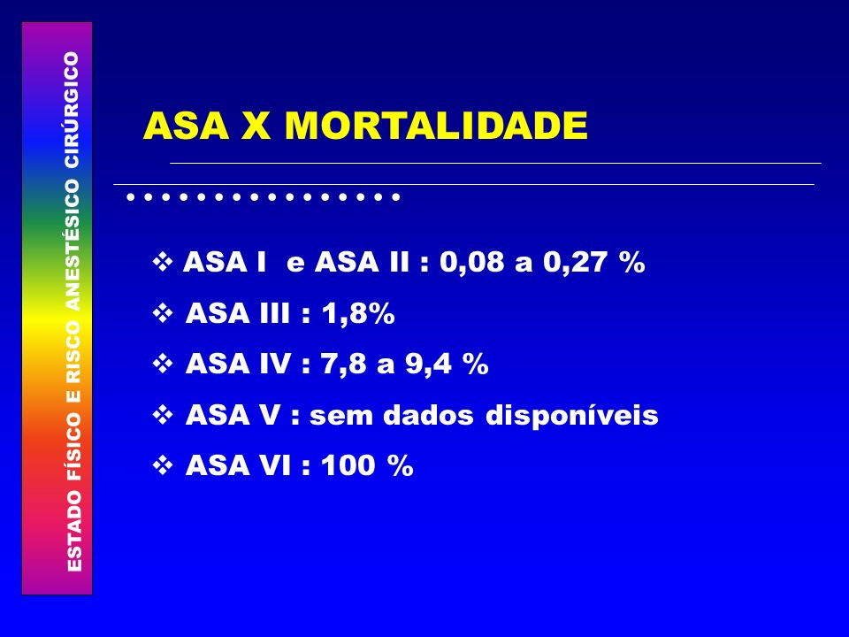 ASA X MORTALIDADE ASA I e ASA II : 0,08 a 0,27 % ASA III : 1,8%