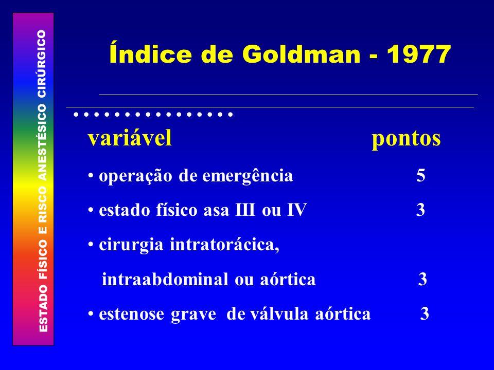 Índice de Goldman - 1977 variável pontos operação de emergência 5