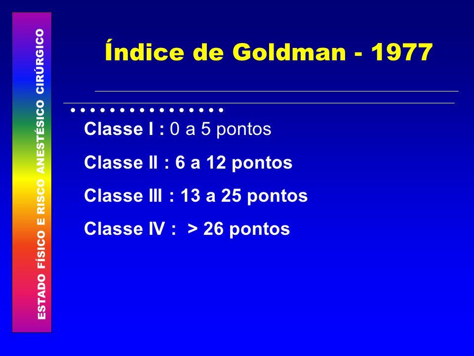 Índice de Goldman - 1977 Classe I : 0 a 5 pontos