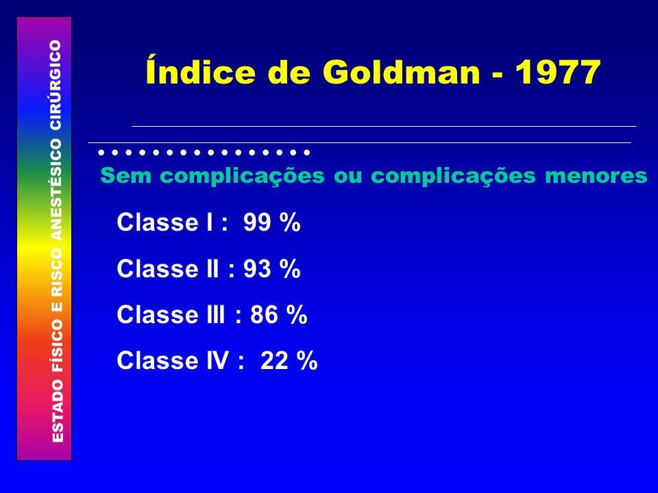 Índice de Goldman - 1977 Classe I : 99 % Classe II : 93 %