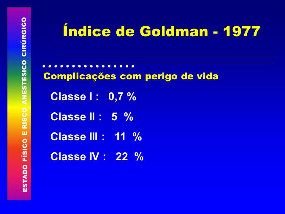 Índice de Goldman - 1977 Classe I : 0,7 % Classe II : 5 %