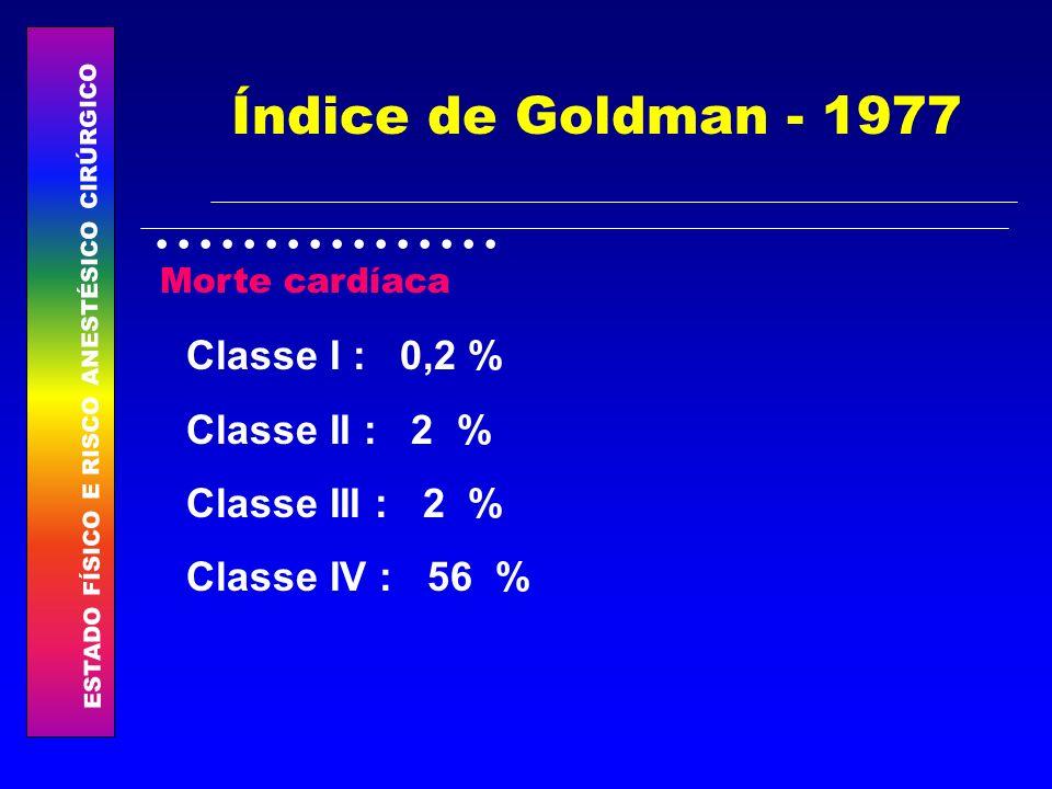 Índice de Goldman - 1977 Classe I : 0,2 % Classe II : 2 %