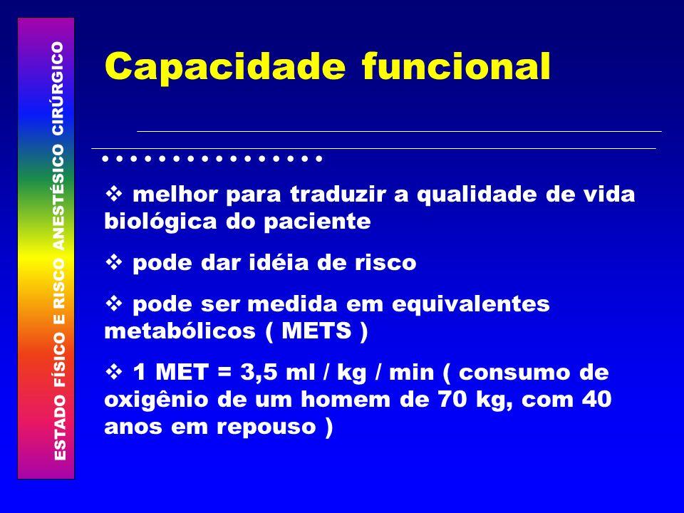 Capacidade funcionalmelhor para traduzir a qualidade de vida biológica do paciente. pode dar idéia de risco.