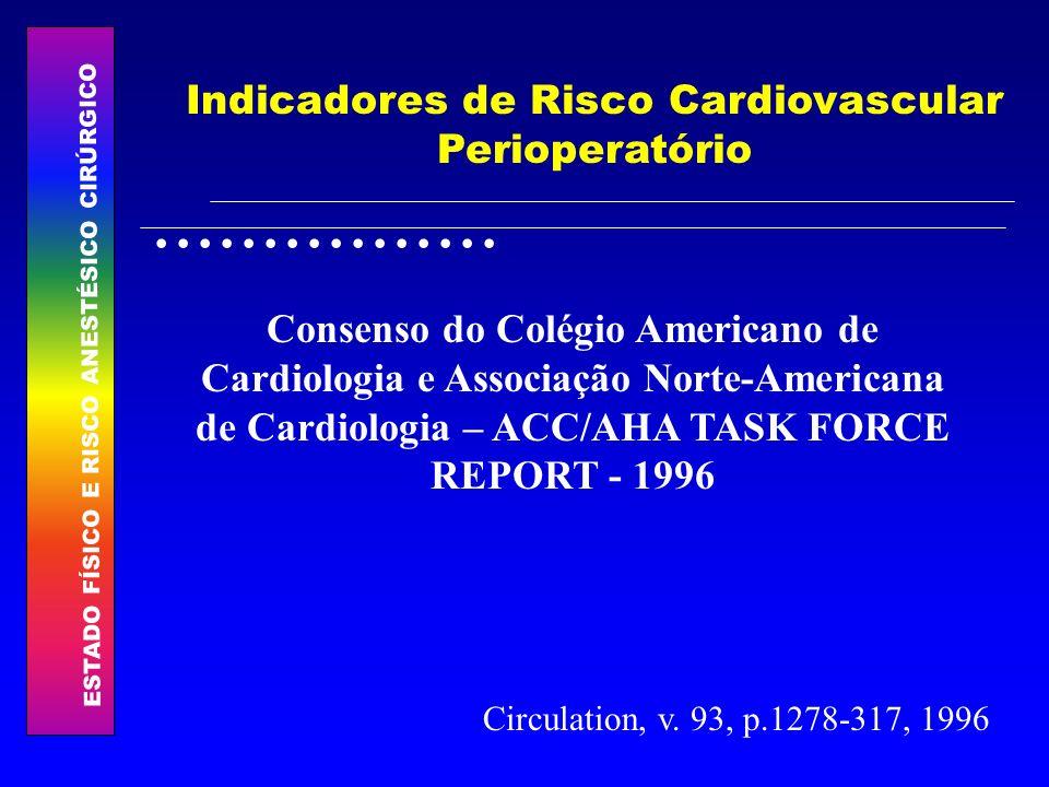 Indicadores de Risco Cardiovascular Perioperatório