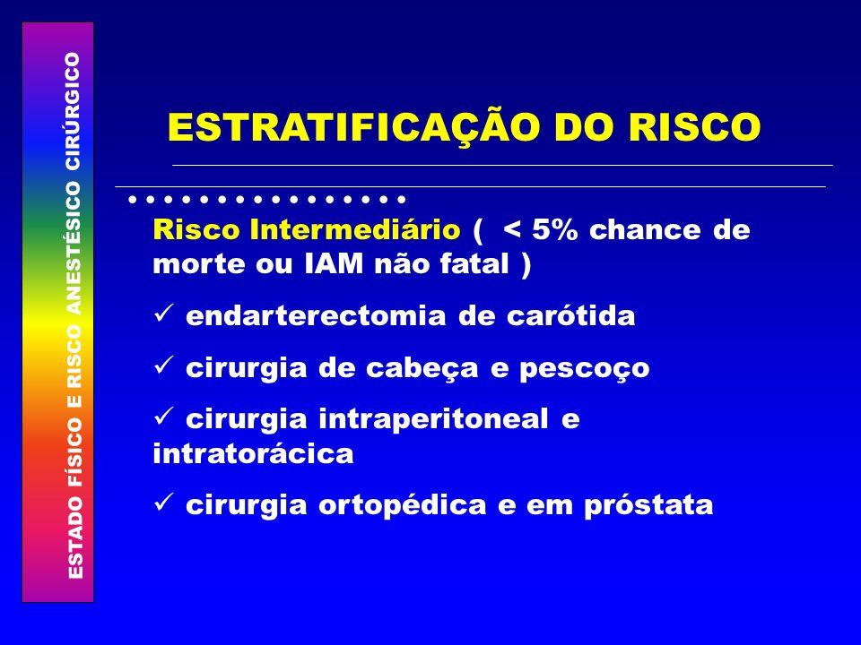 ESTRATIFICAÇÃO DO RISCO