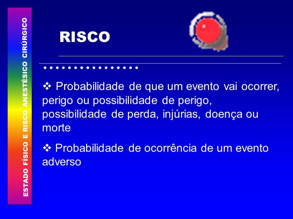RISCO Probabilidade de que um evento vai ocorrer, perigo ou possibilidade de perigo, possibilidade de perda, injúrias, doença ou morte.
