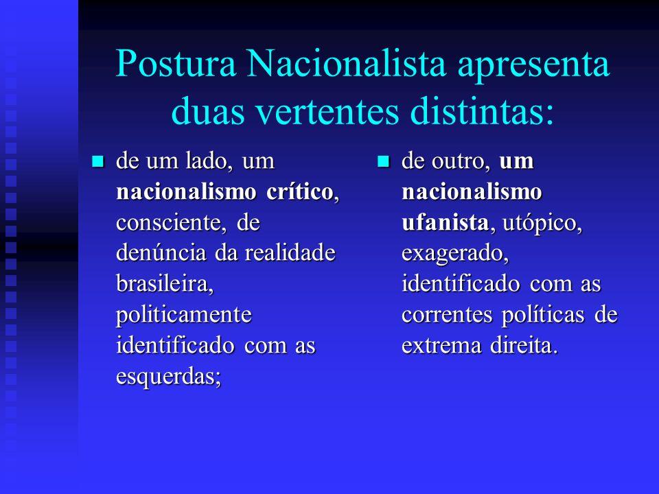 Postura Nacionalista apresenta duas vertentes distintas:
