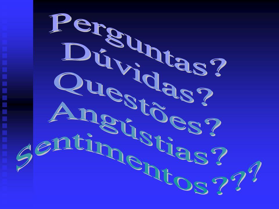Perguntas Dúvidas Questões Angústias Sentimentos