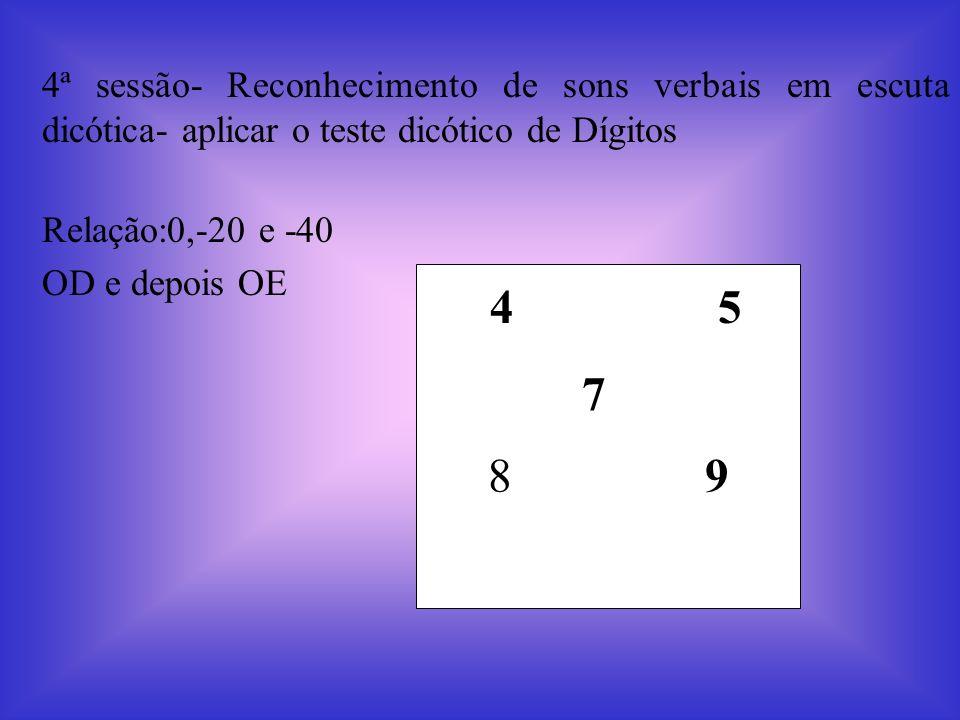 4ª sessão- Reconhecimento de sons verbais em escuta dicótica- aplicar o teste dicótico de Dígitos