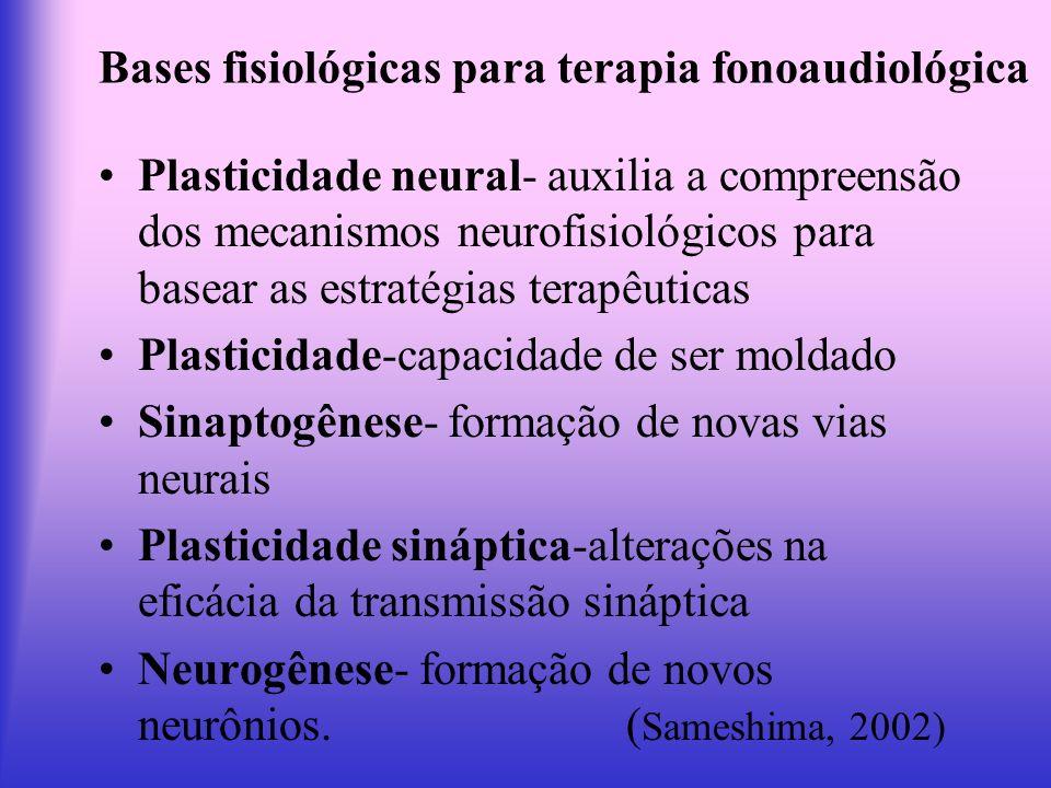 Bases fisiológicas para terapia fonoaudiológica