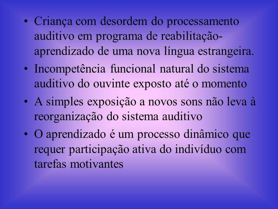 Criança com desordem do processamento auditivo em programa de reabilitação- aprendizado de uma nova língua estrangeira.
