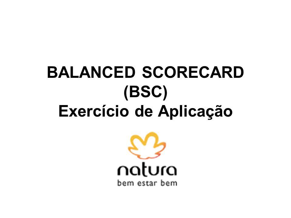 BALANCED SCORECARD (BSC) Exercício de Aplicação