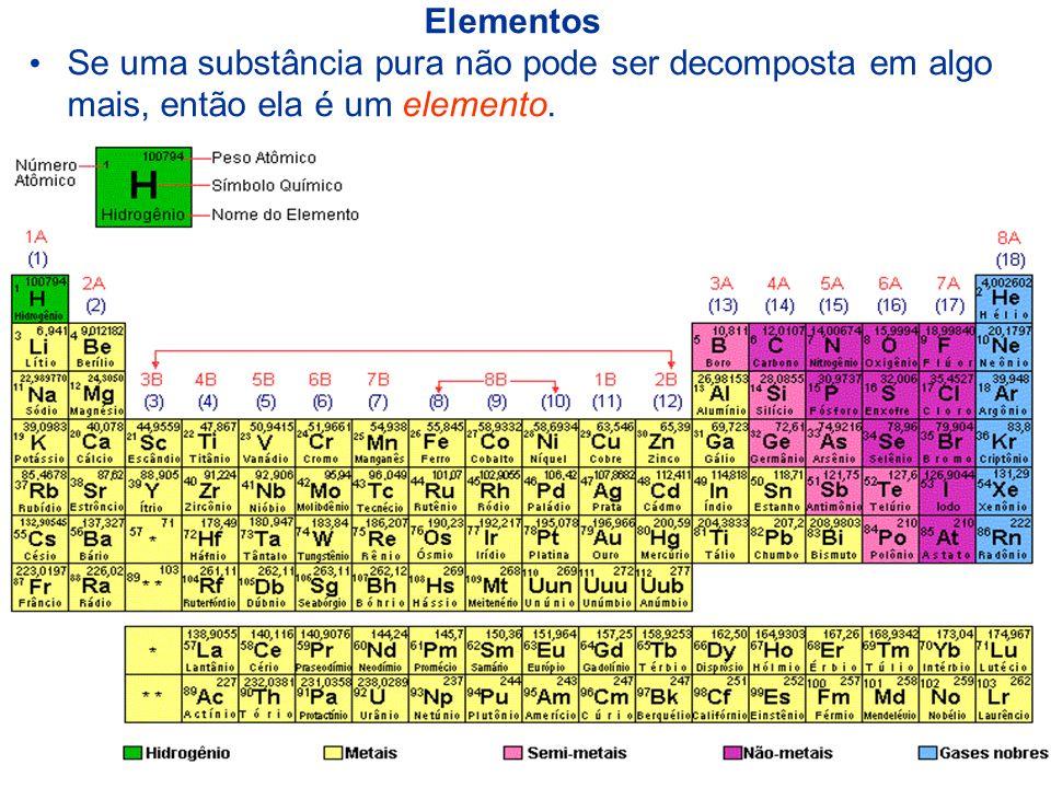 Elementos Se uma substância pura não pode ser decomposta em algo mais, então ela é um elemento.