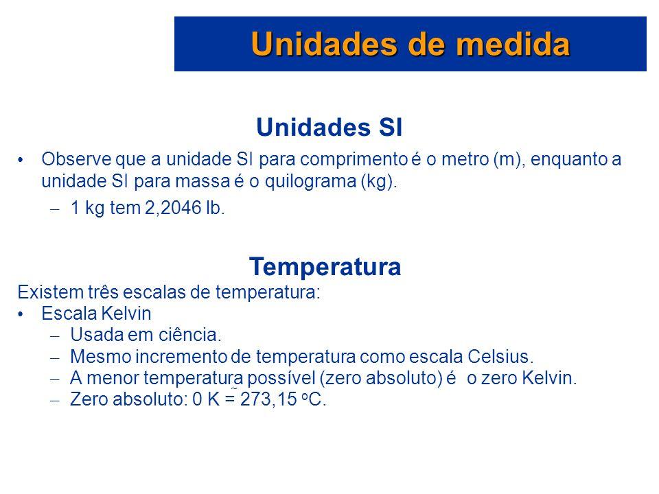 Unidades de medida Unidades SI Temperatura