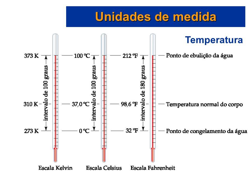 Unidades de medida Temperatura
