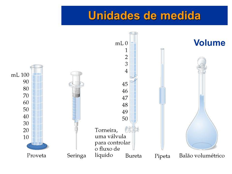 Unidades de medida Volume